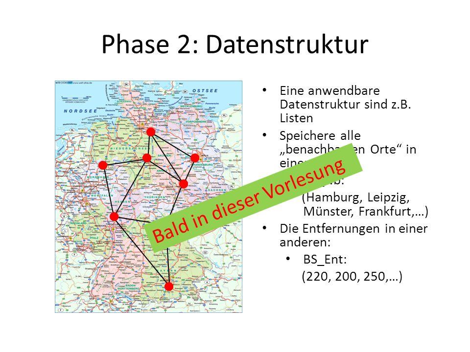 Phase 2: Datenstruktur Bald in dieser Vorlesung