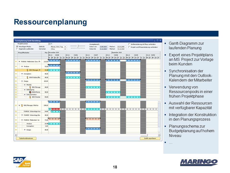 Ressourcenplanung Gantt-Diagramm zur laufenden Planung