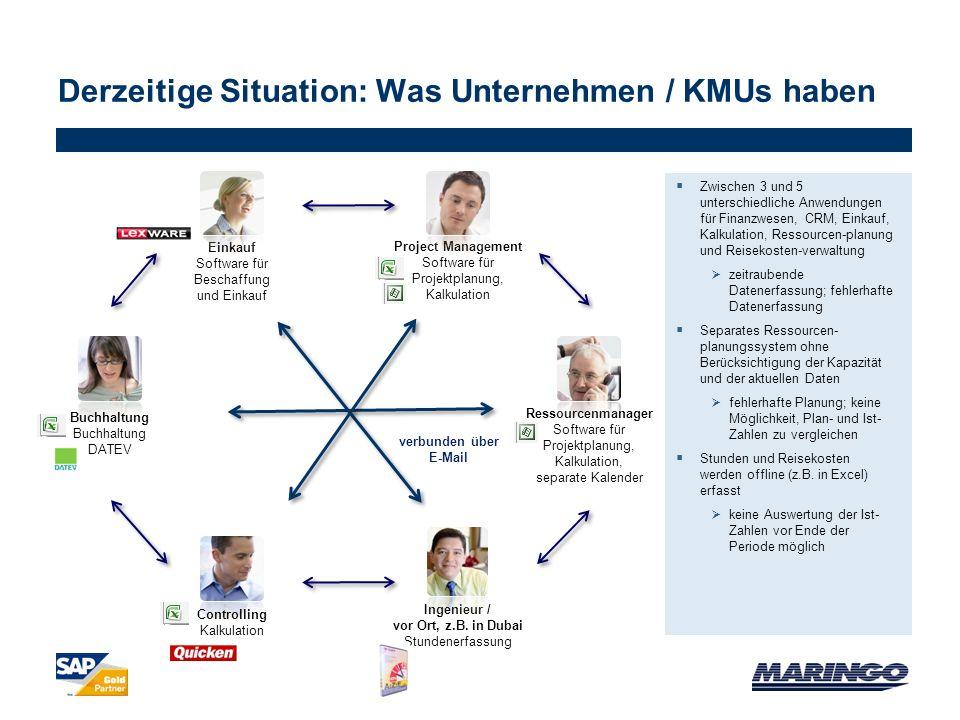 Derzeitige Situation: Was Unternehmen / KMUs haben