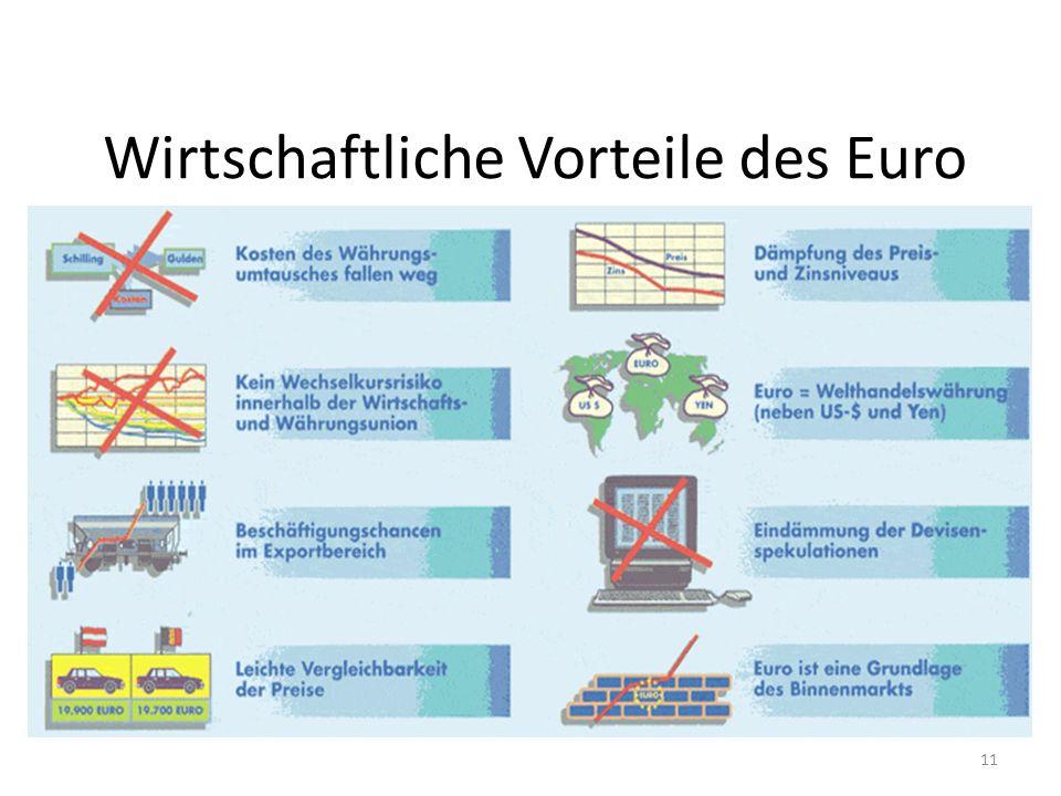 Wirtschaftliche Vorteile des Euro