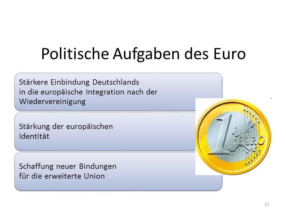 Politische Aufgaben des Euro