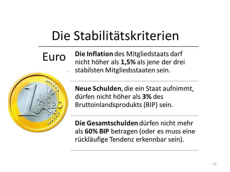 Die Stabilitätskriterien