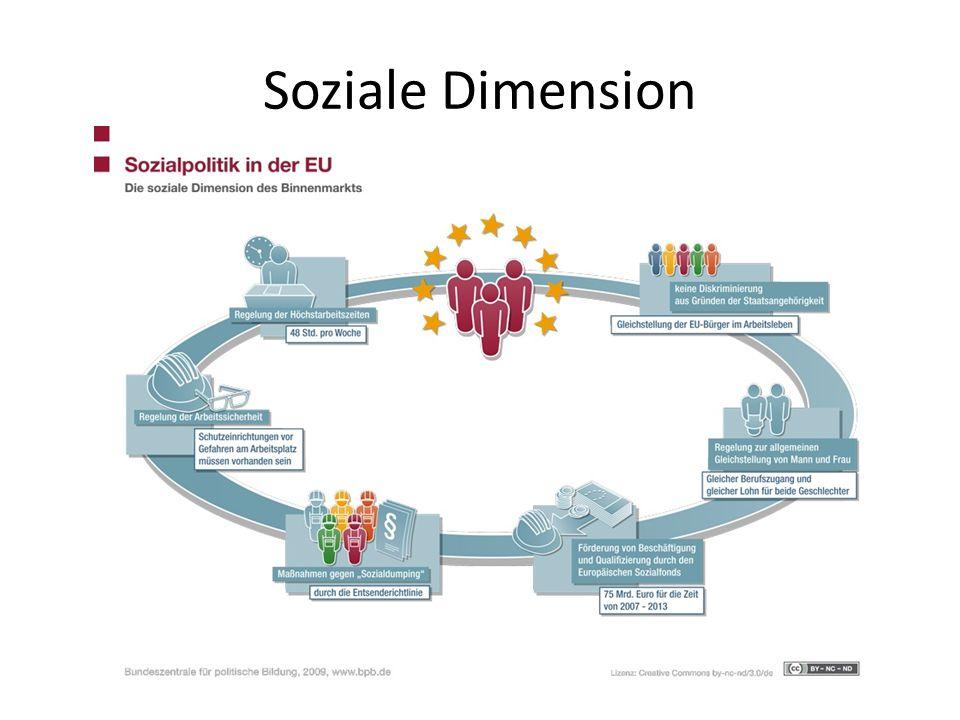 Soziale Dimension