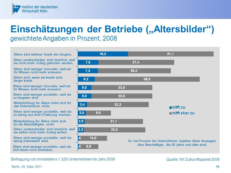 """Einschätzungen der Betriebe (""""Altersbilder ) gewichtete Angaben in Prozent, 2008"""