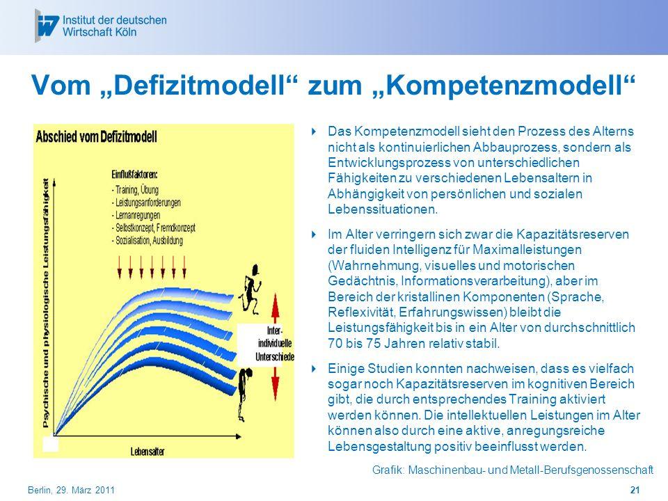 """Vom """"Defizitmodell zum """"Kompetenzmodell"""