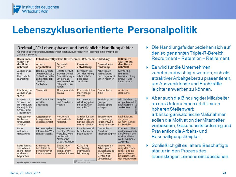 Lebenszyklusorientierte Personalpolitik