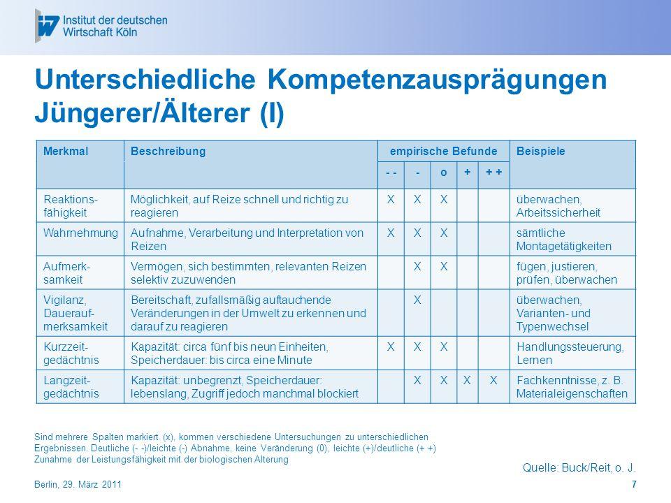 Unterschiedliche Kompetenzausprägungen Jüngerer/Älterer (I)