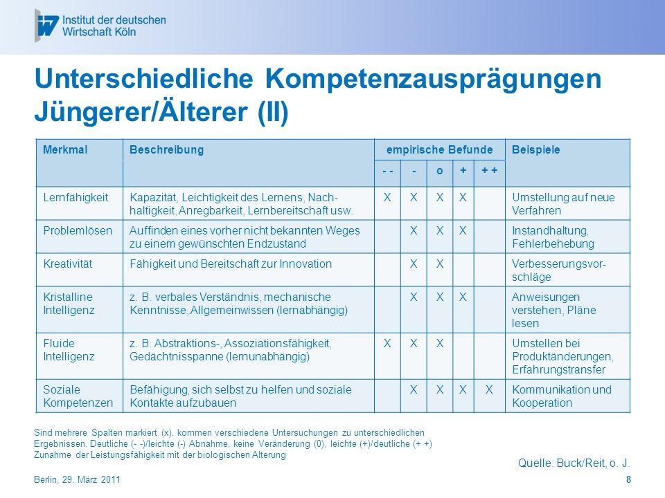 Unterschiedliche Kompetenzausprägungen Jüngerer/Älterer (II)