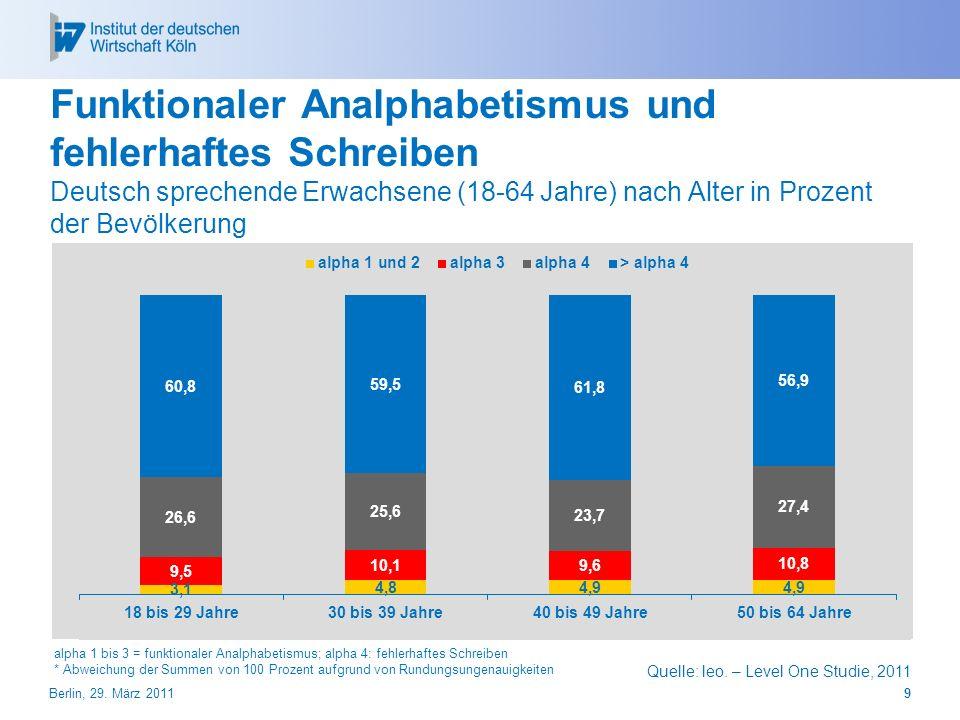 Funktionaler Analphabetismus und fehlerhaftes Schreiben Deutsch sprechende Erwachsene (18-64 Jahre) nach Alter in Prozent der Bevölkerung