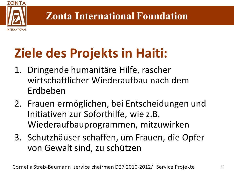Ziele des Projekts in Haiti: