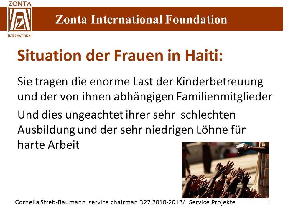 Situation der Frauen in Haiti: