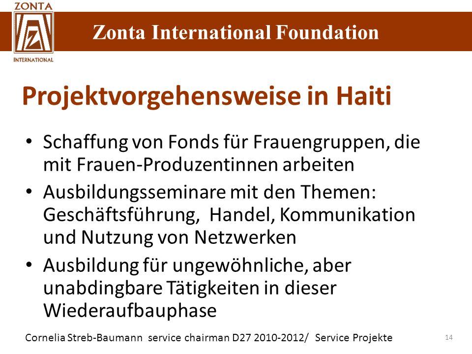 Projektvorgehensweise in Haiti