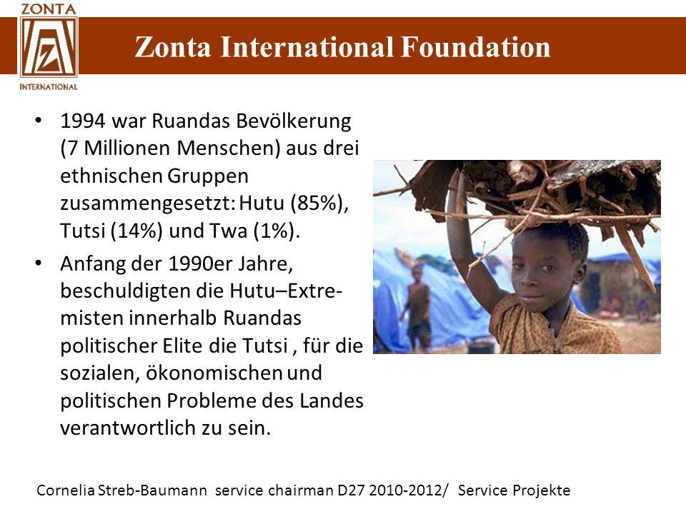 1994 war Ruandas Bevölkerung (7 Millionen Menschen) aus drei ethnischen Gruppen zusammengesetzt: Hutu (85%), Tutsi (14%) und Twa (1%).