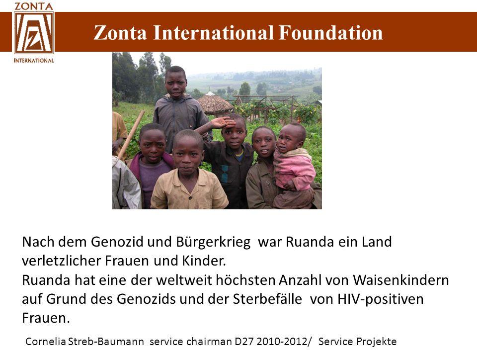 Nach dem Genozid und Bürgerkrieg war Ruanda ein Land verletzlicher Frauen und Kinder.