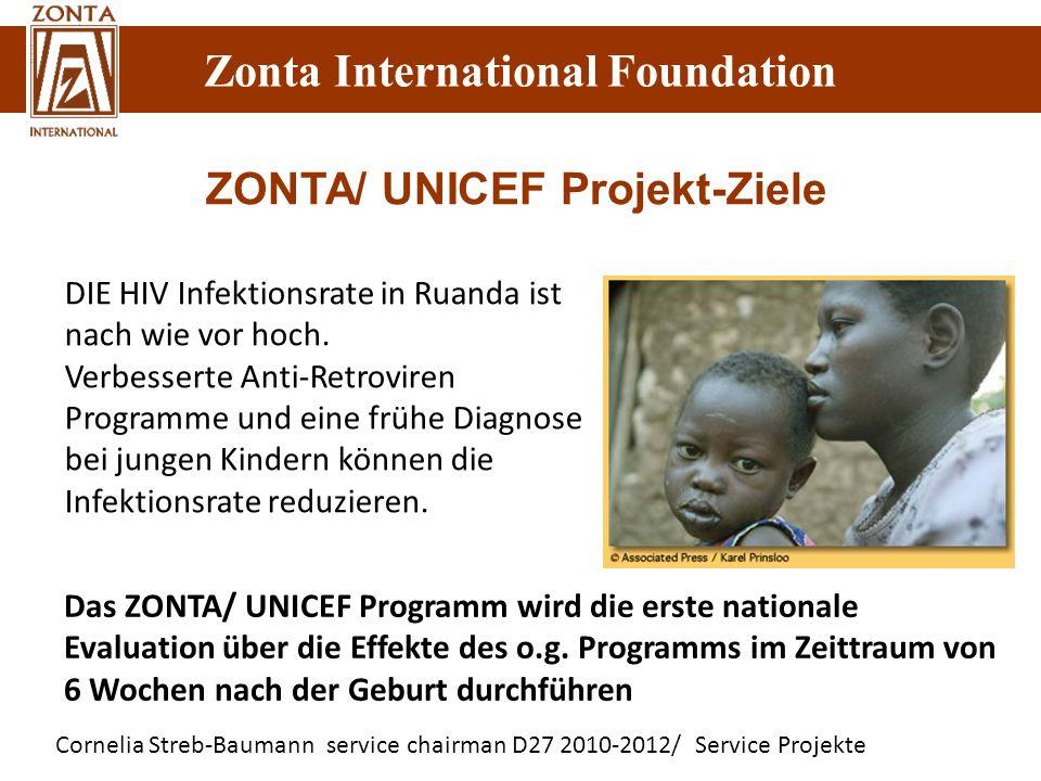ZONTA/ UNICEF Projekt-Ziele