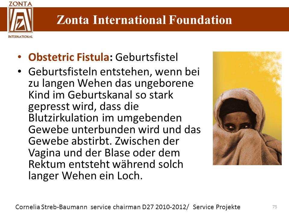 Obstetric Fistula: Geburtsfistel