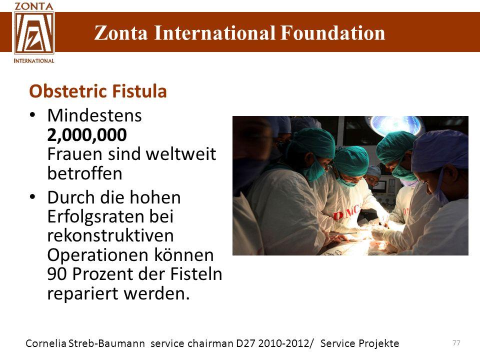 Obstetric Fistula Mindestens 2,000,000 Frauen sind weltweit betroffen