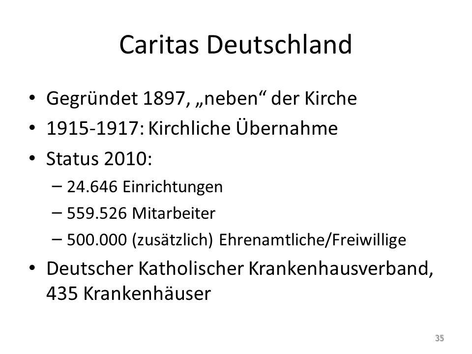 """Caritas Deutschland Gegründet 1897, """"neben der Kirche"""