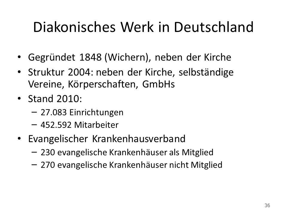 Diakonisches Werk in Deutschland