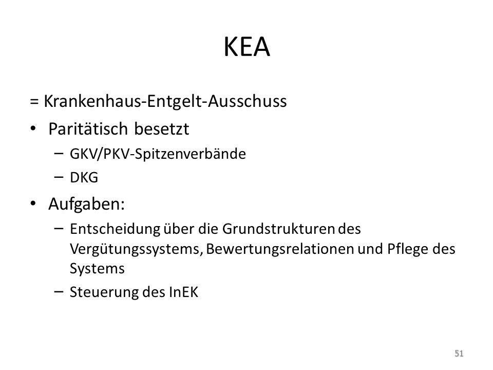 KEA = Krankenhaus-Entgelt-Ausschuss Paritätisch besetzt Aufgaben: