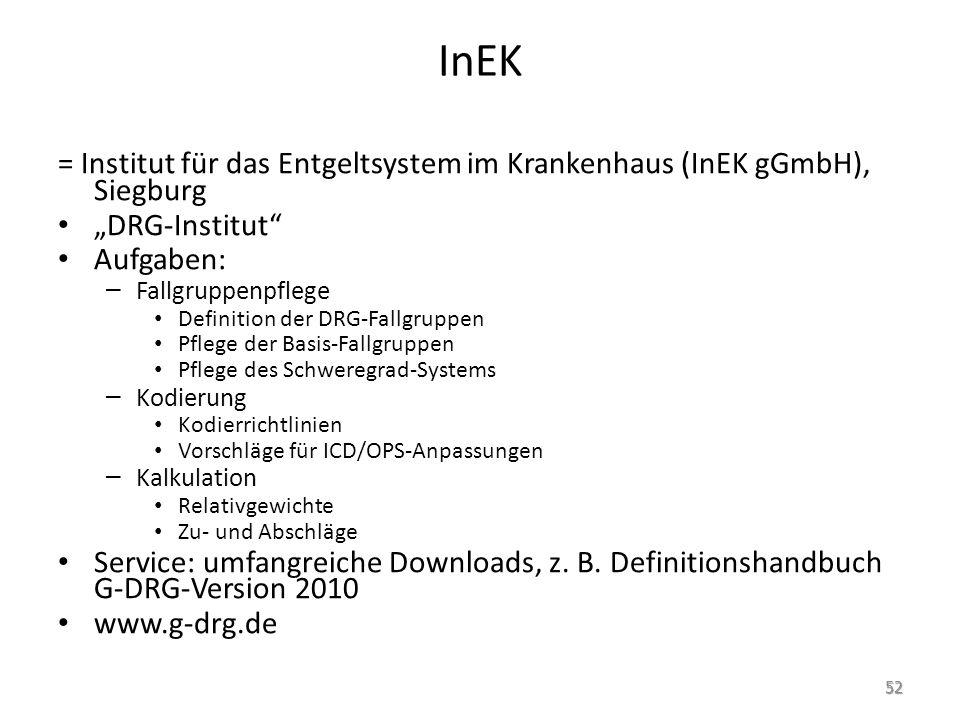 """InEK = Institut für das Entgeltsystem im Krankenhaus (InEK gGmbH), Siegburg. """"DRG-Institut Aufgaben:"""