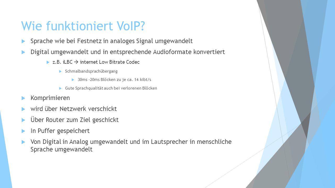 Wie funktioniert VoIP Sprache wie bei Festnetz in analoges Signal umgewandelt. Digital umgewandelt und in entsprechende Audioformate konvertiert.