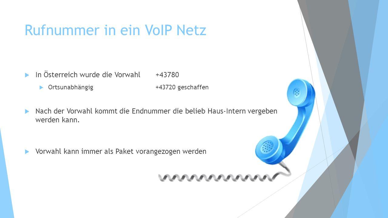Rufnummer in ein VoIP Netz