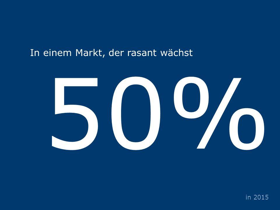 50% In einem Markt, der rasant wächst in 2015
