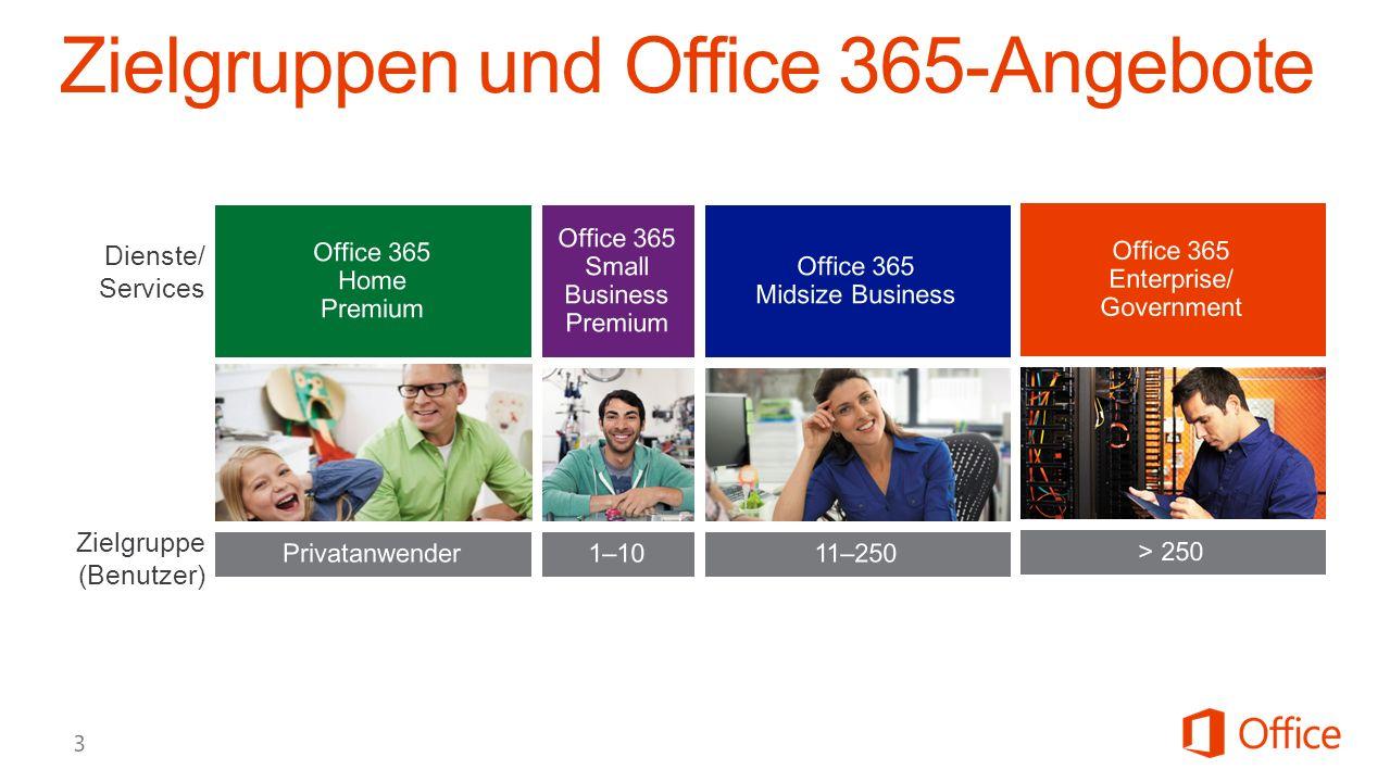 Zielgruppen und Office 365-Angebote