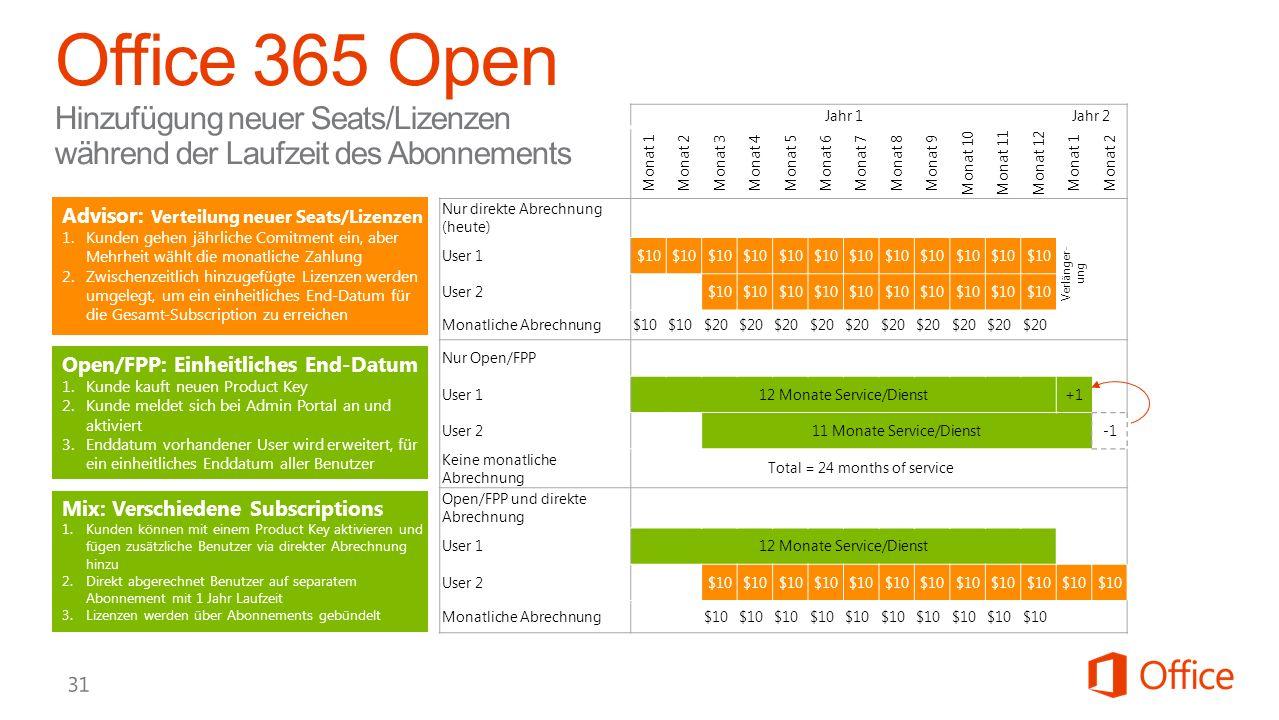Office 365 Open Hinzufügung neuer Seats/Lizenzen während der Laufzeit des Abonnements