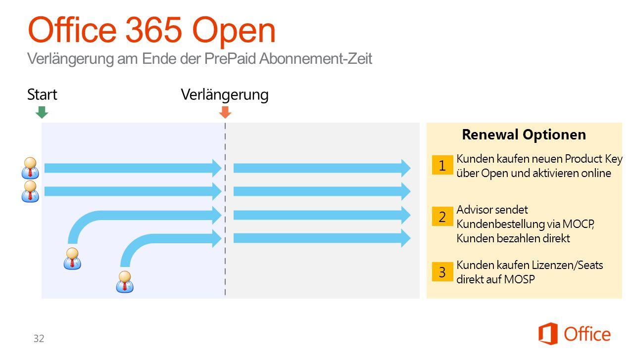 Office 365 Open Verlängerung am Ende der PrePaid Abonnement-Zeit