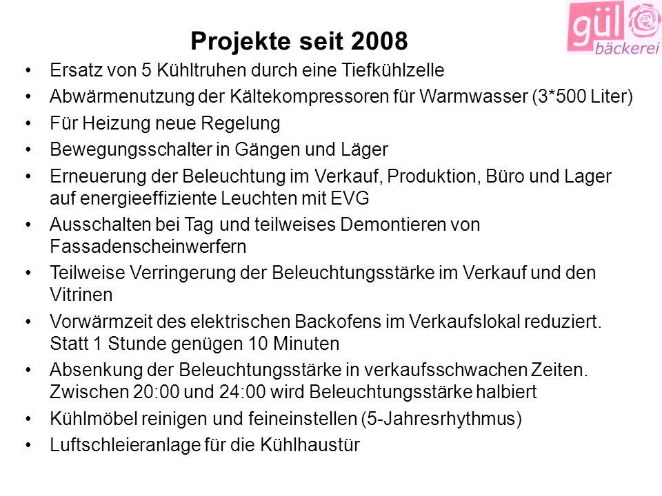 Projekte seit 2008 Ersatz von 5 Kühltruhen durch eine Tiefkühlzelle