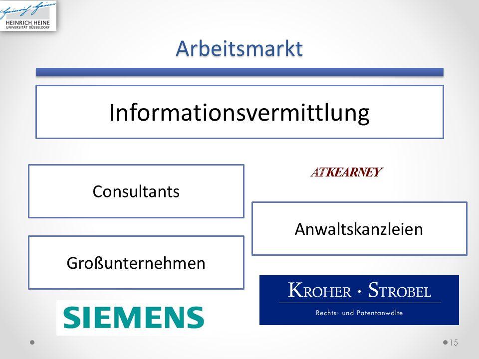Informationsvermittlung