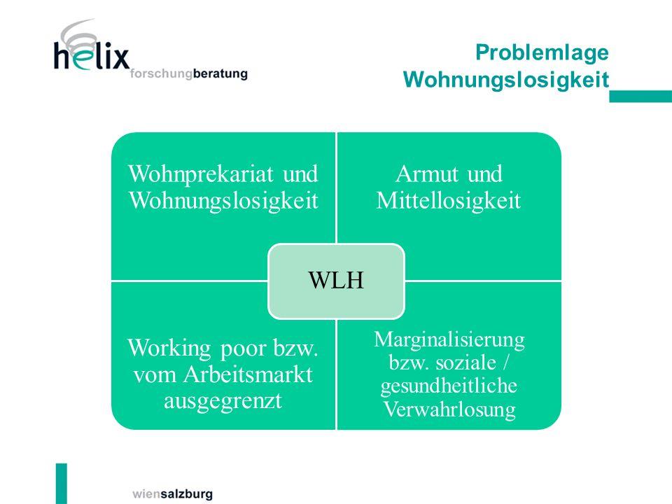 Marginalisierung bzw. soziale / gesundheitliche Verwahrlosung