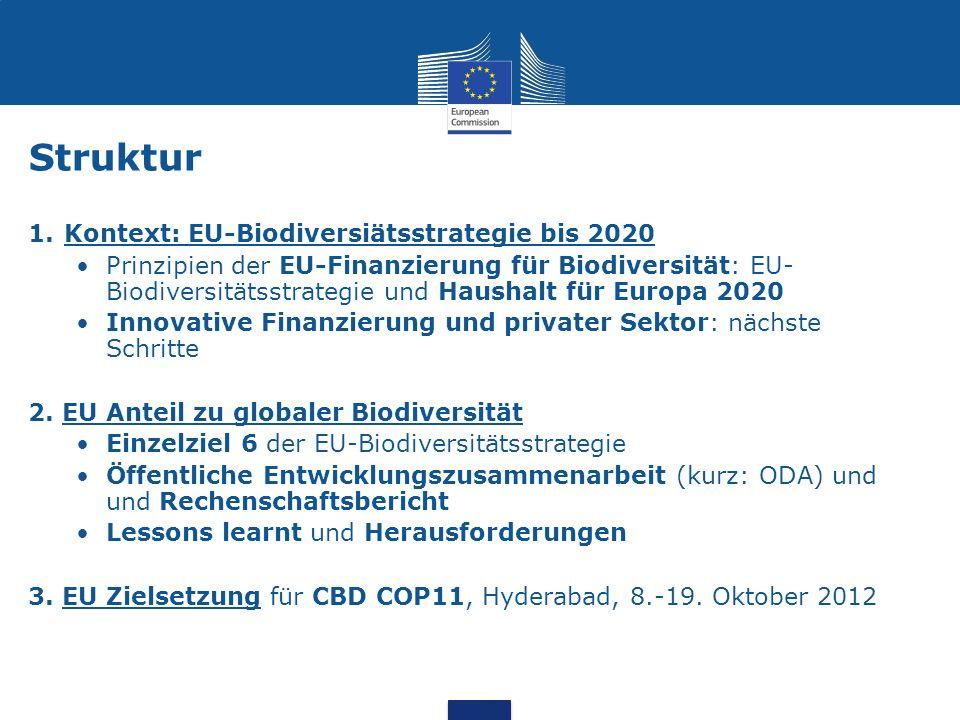 Struktur Kontext: EU-Biodiversiätsstrategie bis 2020