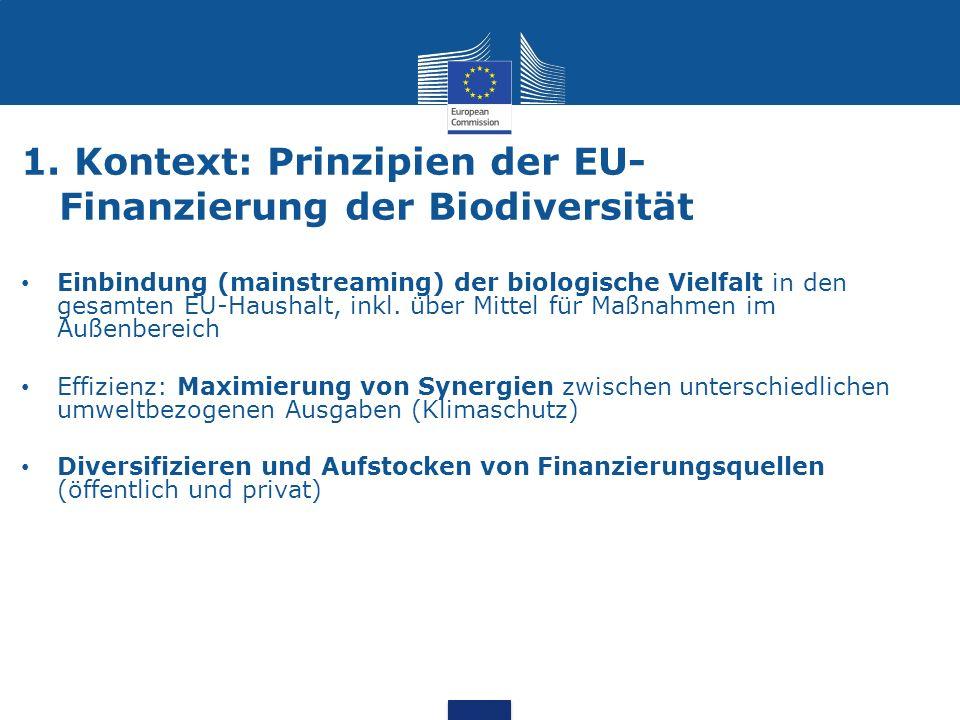 1. Kontext: Prinzipien der EU-Finanzierung der Biodiversität