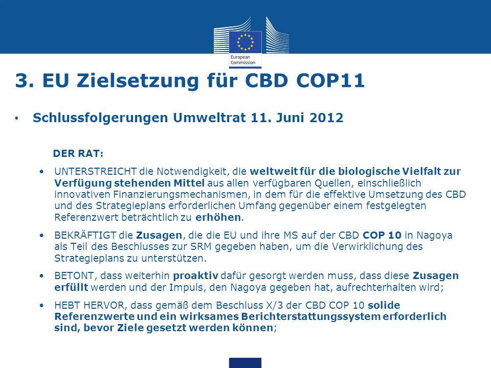 3. EU Zielsetzung für CBD COP11