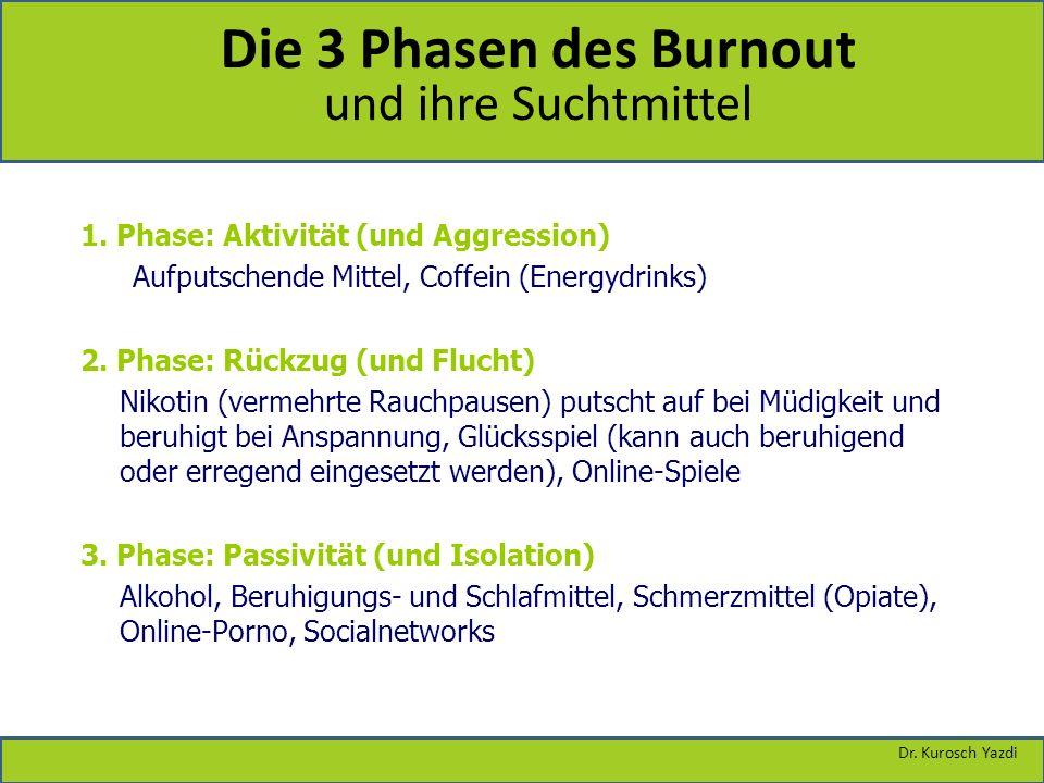 Die 3 Phasen des Burnout und ihre Suchtmittel