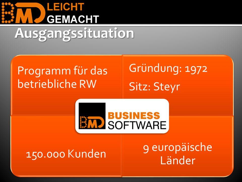 Ausgangssituation Programm für das betriebliche RW Sitz: Steyr