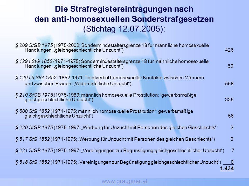 www.graupner.at Die Strafregistereintragungen nach den anti-homosexuellen Sonderstrafgesetzen (Stichtag 12.07.2005):