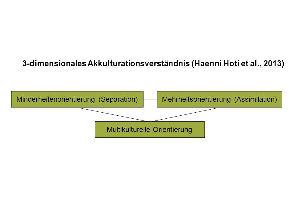 3-dimensionales Akkulturationsverständnis (Haenni Hoti et al., 2013)