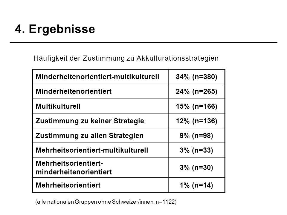 4. Ergebnisse Häufigkeit der Zustimmung zu Akkulturationsstrategien