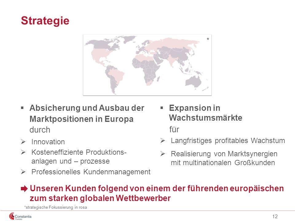 Strategie Absicherung und Ausbau der Marktpositionen in Europa durch