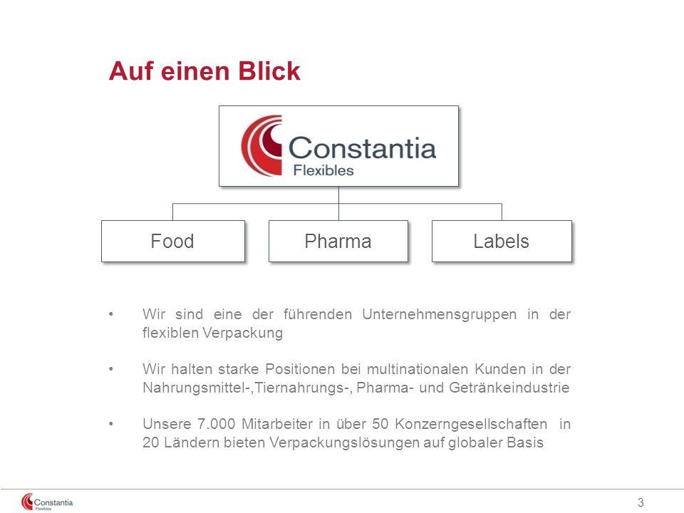 Auf einen Blick Food Pharma Labels