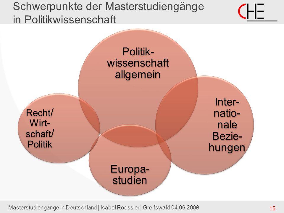 Schwerpunkte der Masterstudiengänge in Politikwissenschaft