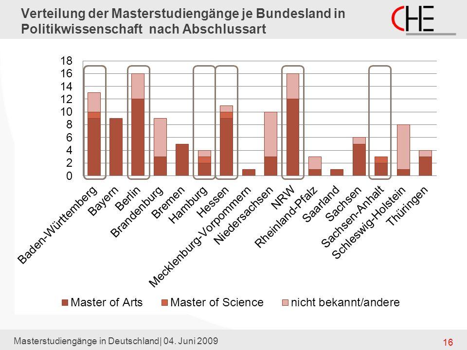 Verteilung der Masterstudiengänge je Bundesland in Politikwissenschaft nach Abschlussart