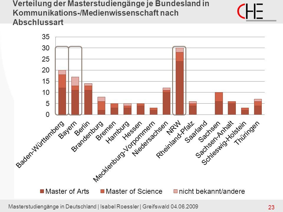 Verteilung der Masterstudiengänge je Bundesland in Kommunikations-/Medienwissenschaft nach Abschlussart