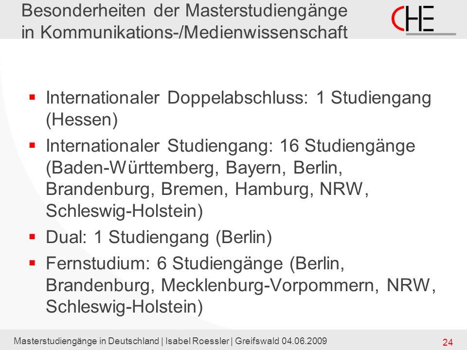 Internationaler Doppelabschluss: 1 Studiengang (Hessen)