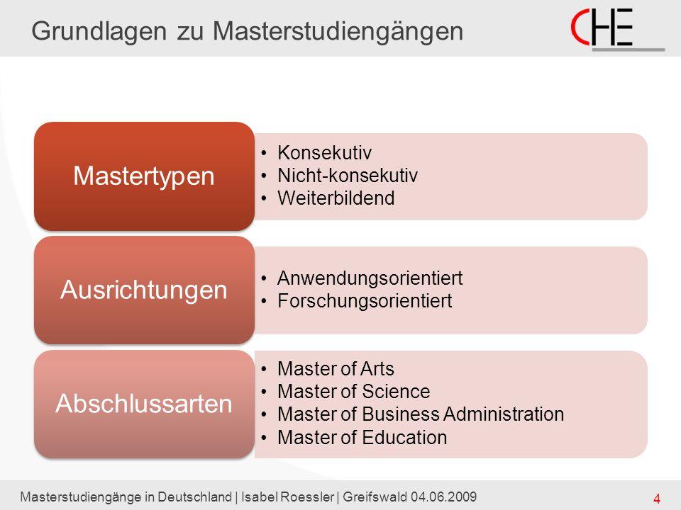 Grundlagen zu Masterstudiengängen