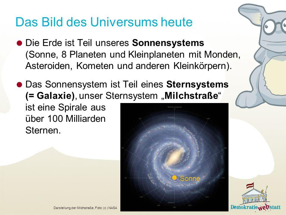 Das Bild des Universums heute